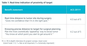 Breast Tumor Localization Tables-01