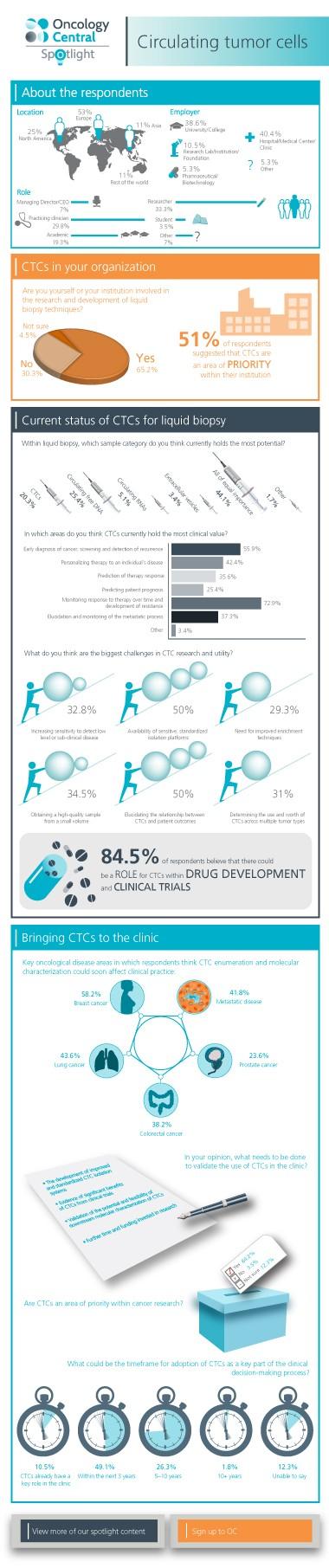 Infographic_OC