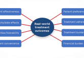 Ixazomib-lenalidomide-dexamethasone in routine clinical practice